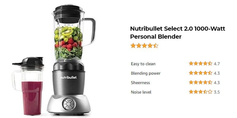 Best Nutribullet Blender in 2021 - Which is The Right Choice? 3