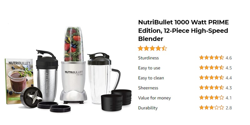 Best Nutribullet Blender in 2021 - Which is The Right Choice? 8